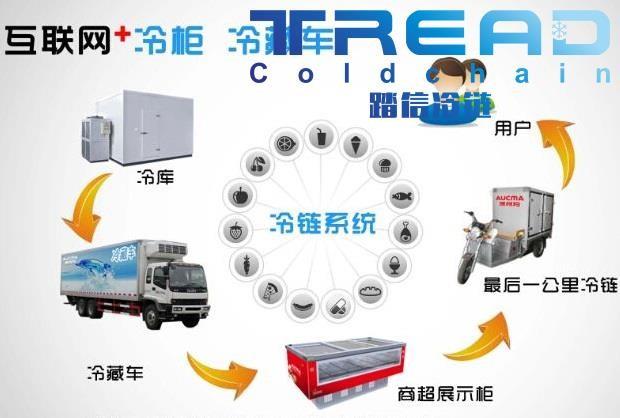 新闻:上海到宁夏冷链物流运输哪里便宜运输