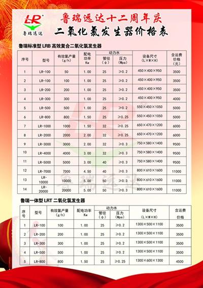 武汉地埋式一体化污水处理设备厂家地址