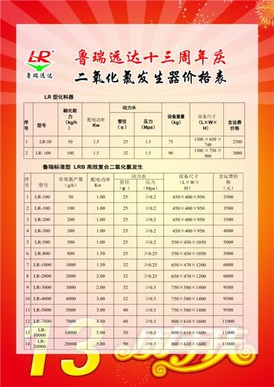 许昌市一体化污水处理设备生产厂家运行条件