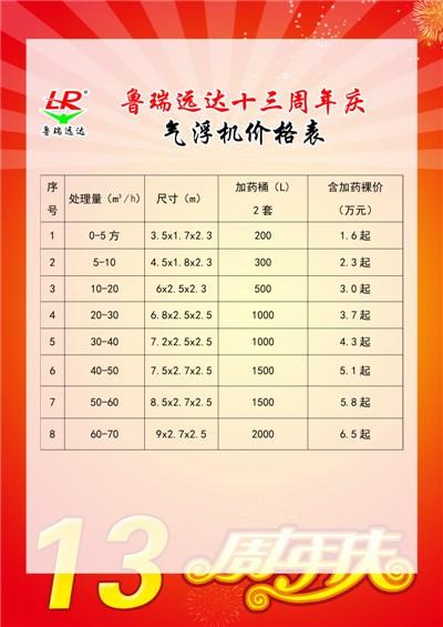 山东潍坊嘉乐一体化污水处理设备生产厂家生产工艺