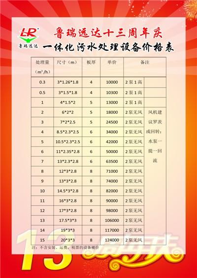 山东潍坊嘉乐餐饮污水处理设备厂家报价