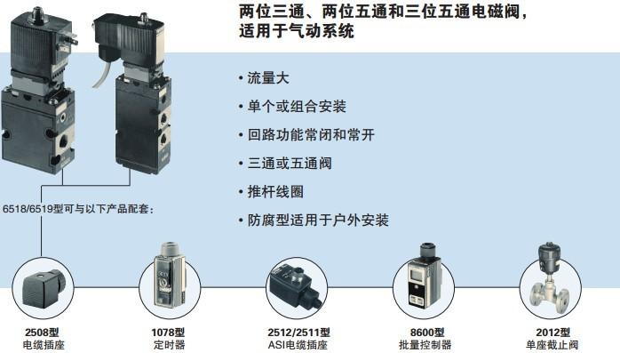 青岛数显温度表SAIL/C-H-R-T4-A1-V1实力厂家