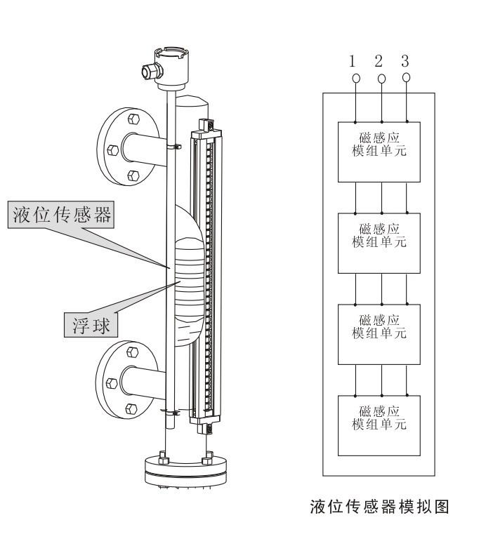 海安县ZMK-2闸门开度仪销量-蓝田恒远