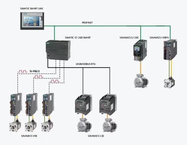 重庆plc控制箱生产安装上门服务--丹巴