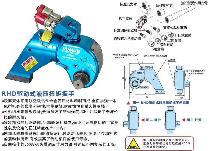鄂爾多斯液壓扳手廠家質量可靠-