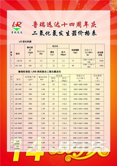 山东潍坊泽雅隔离病房污水处理设备厂家地址