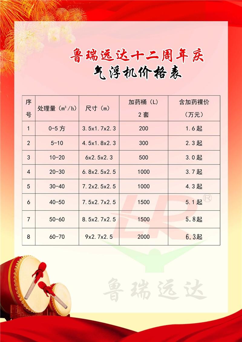 山东潍坊瑞泉生活污水处理设备加工厂家