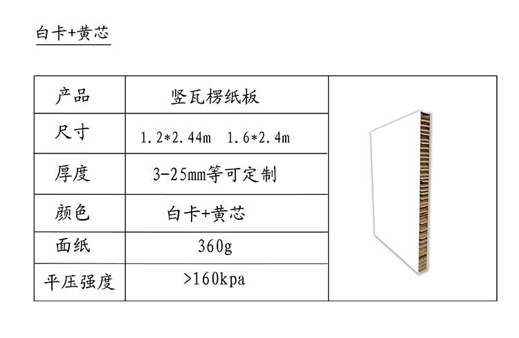 南京瓦楞蜂窝纸板厂家供应