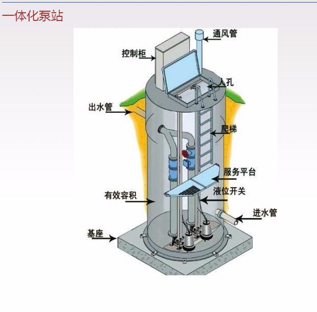 今日价格:六安玻璃钢预制泵站制造商