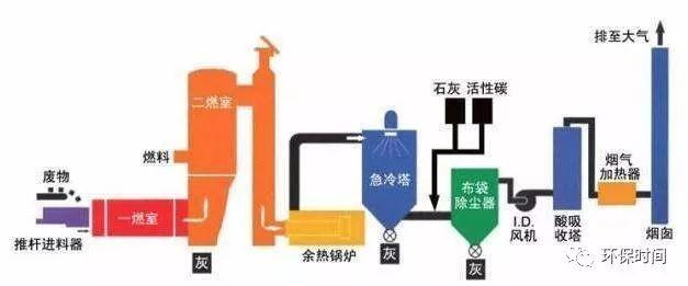 山西省亚虎游戏平台经营许可证-山西省专业危废处理公司