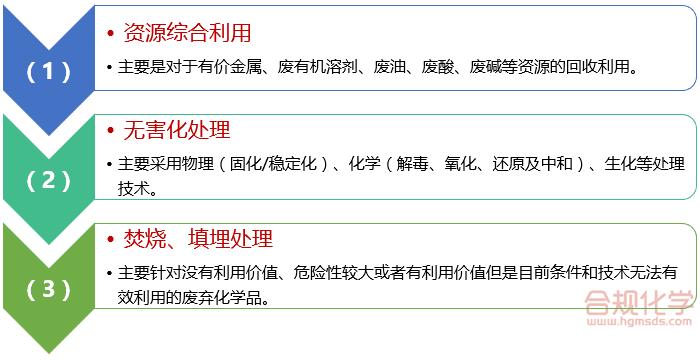 晋城固废中心山西省专业危废处理公司