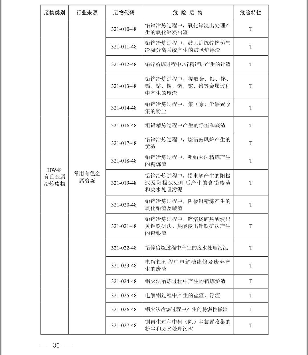 ..山西省太原市亚虎游戏平台处理-固废亚虎下载app-解决方案...