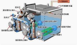 上海杨浦改造隔油池价格好商量